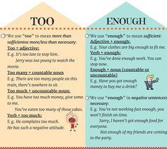 Too vs. Enough