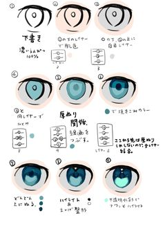 Eye Drawing Tutorials, Digital Painting Tutorials, Digital Art Tutorial, Painting Tools, Art Tutorials, Anatomy Reference, Art Reference Poses, Drawing Lessons, Drawing Tips