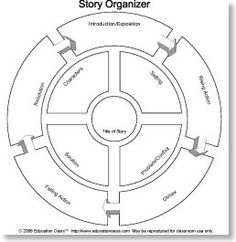 Graphic Organizer: Story Structure