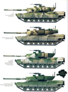 M1 Abrams Us Mbt Variants Tanks Military Military Vehicles War Tank