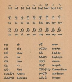 Aklat sanayan ng abakadang Rizaleo Marius V Diaz 1994 Source Alibata, Pastel Background Wallpapers, Filipino Tribal Tattoos, Baybayin, Tagalog, Picture Tattoos, Abs, Symbols, Writing