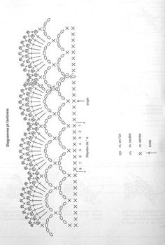 Crochet Scarf Diagram, Crochet Edging Patterns, Crochet Lace Edging, Crochet Motifs, Crochet Borders, Crochet Chart, Crochet Doilies, Crochet Stitches, Free Crochet