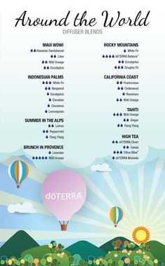 Around the World doTERRA Diffuser Blends