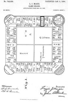 Elizabeth Magie, Monopoly: Charles Darrow, an unemployed heating salesman, traditionally gets credit for America's favorite homage to extort. Ideas Para Inventos, Chicago Design Museum, Most Popular Boards, Modern Games, Patent Drawing, Computer Programming, Great Words, Being A Landlord, Landlord Tenant