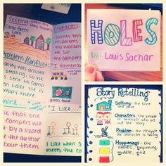 I have used so many different graphic organizers for novel studies and exploring elements of a story. I love this cool idea where stud. Reading Projects, Book Projects, Holes Book, Reading Buddies, Reading Strategies, Reading Comprehension, Comprehension Strategies, Common Core Reading, Literature Circles