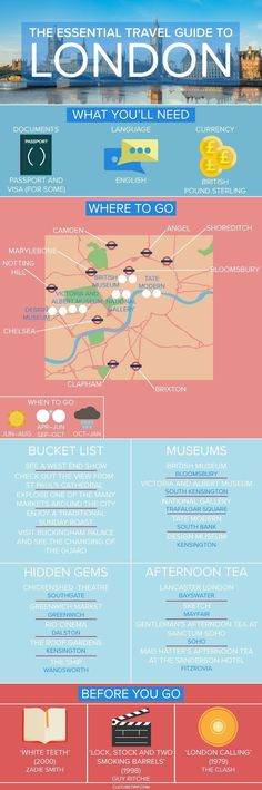 The Essential Travel Guide to London (Infographic) | Pinterest: @theculturetrip #travelguide #travelinfographic