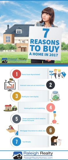 Here are 7 Reasons to Buy a Home in 2017.... Smart people are buying real estate and you should too!