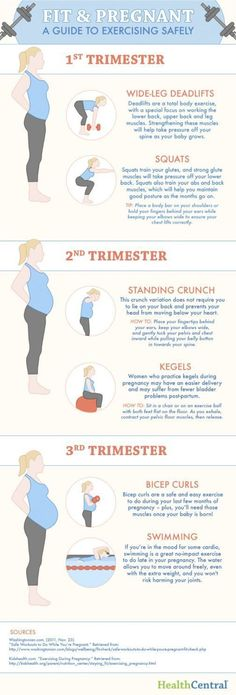 How to Exercise Pregnant.