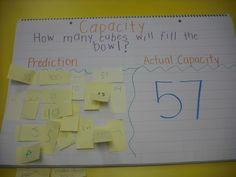 Activity for LA - children work with TA and each estimate by themselves - stick post it down then measure actual capacity!