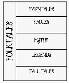 what is the difference between a myth and a folktale