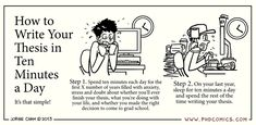PHD Comics: How to Write Your Thesis in Ten Minutes a Day