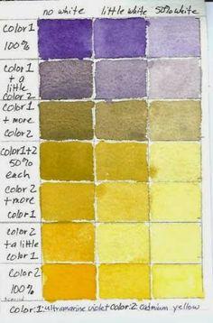 colour+chart+d.jpg (329×500)