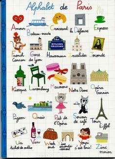 Paris Alphabet. Cute idea for teaching someone some Paris basics