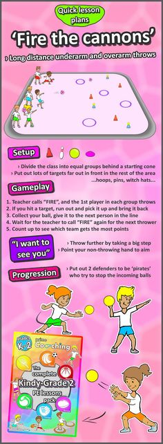 The best PE and sport games for kindergarten, grade 1, 2 and 3 • Fire the cannons • A challenging and exciting throwing game. Check out for heaps more.