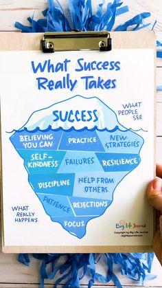 Coping Skills, Social Skills, School Social Work, Life Journal, Social Emotional Learning, School Counselor, Future Classroom, Teaching Tips, Motivation