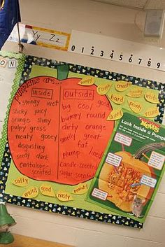 Ask children to describe the parts of the pumpkin as they are carving it! A great activity to introduce or review adjectives!