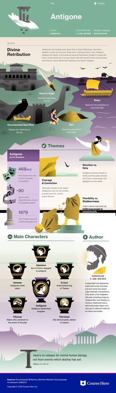 This @CourseHero infographic on Antigone (The Oedipus Plays) is both visually stunning and informative!
