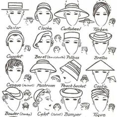 Vintage - Handy Hat Chart to mix up your hatter style! Illustration Mode, Illustrations, Fashion Infographic, Vintage Outfits, Vintage Fashion, Look Retro, Fashion Vocabulary, Love Hat, Red Hats