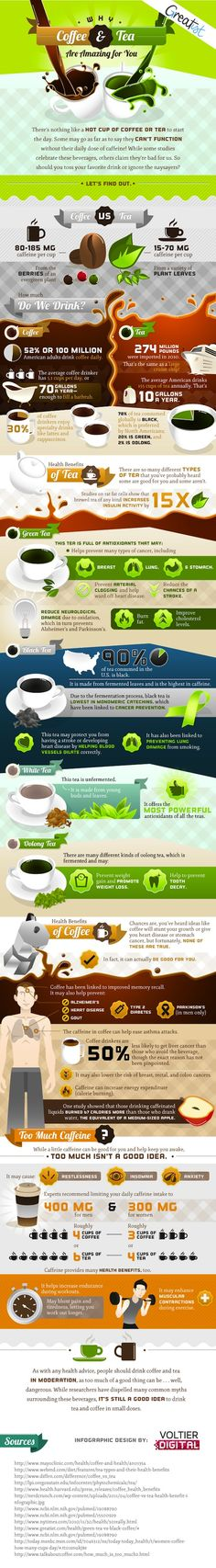 most teas encourage weight loss, while drinking a cup of coffee before the gym can help benefit your workout! good stuff to know.