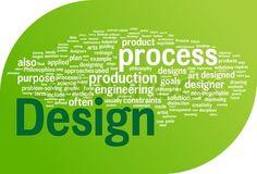 the Design process word cloud
