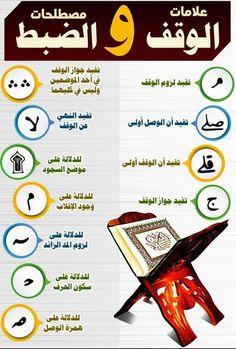 Symbol of stop in reading Qur'an - Kurani Oku Islam Beliefs, Duaa Islam, Islam Hadith, Islamic Teachings, Islam Religion, Quran Tafseer, Quran Arabic, Quran Mp3, Islamic Love Quotes