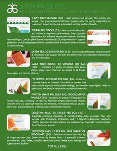 #Detox. For more info or product details visit rebeccaanderson2.arbonne.com