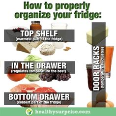 Optimize the way you organize your fridge. A well organized fridge makes food last longer and helps prevent cross contamination.