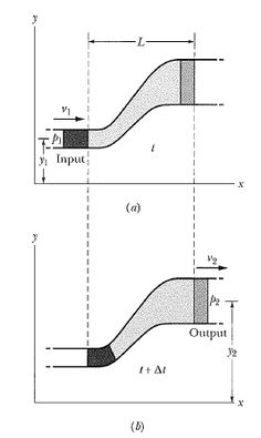 law of conservation of energy equation