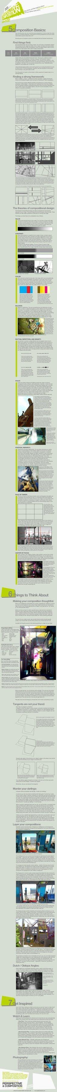 AP Instructional resources - Visual Arts