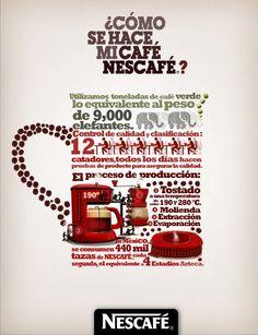 Cientos de personas trabajan cada día para poner en tus manos esa deliciosa taza de café.