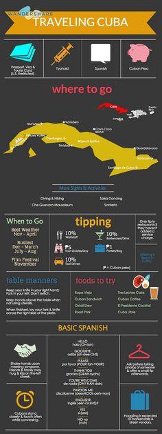 Información más útil para viajar en Cuba