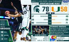 Sparty wins in Tulsa, Oklahoma! Victory for MSU! @michiganstatebasketball  #spartyon #spartanswill  #marchmadness  #beatkansas