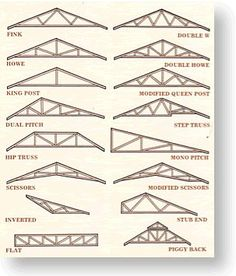 Ryan shed plans 12 000 shed plans and designs for easy for Single pitch roof design