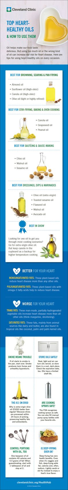 The BEST Heart-healthy Cooking Oils & How to Use Them. #oil #diet #infographics