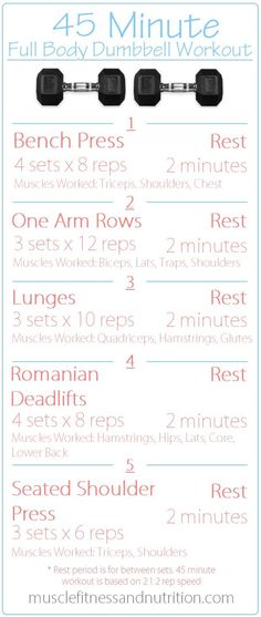 45 Minute Full Body Dumbbell Workout. Designed to target all major muscle groups, including back, shoulders, chest, glutes, quads, and hamstrings! #FullBody #Workout #Dumbbells