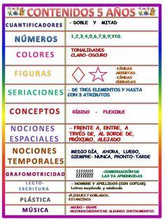 CONTENIDOS E.INFANTIL - ISABEL BELDA MARTINEZ - Álbuns Web Picasa