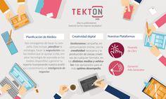 ¡Haz tu publicidad en Internet con los mejores resultados! Tekton ofrece todos los servicios de una agencia de marketing digital. Marketing Digital, Ads, Get Well Soon, Creativity