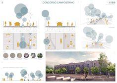 Riqualificazione area palestra Campostrino e del parco ex ospedale Morgagni. Forlì