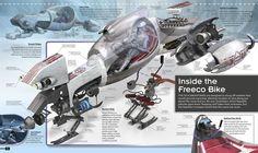 Star Wars Clone Wars Incredible Vehicles - Jason Fry - Dorling Kindersley