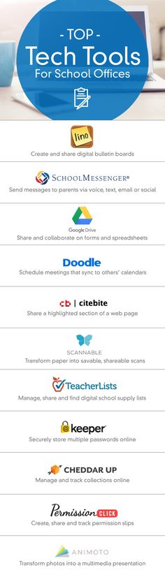 Infographic Teachers\u0027 Guide to Trendy EdTech Concepts - Getting - google spreadsheet login