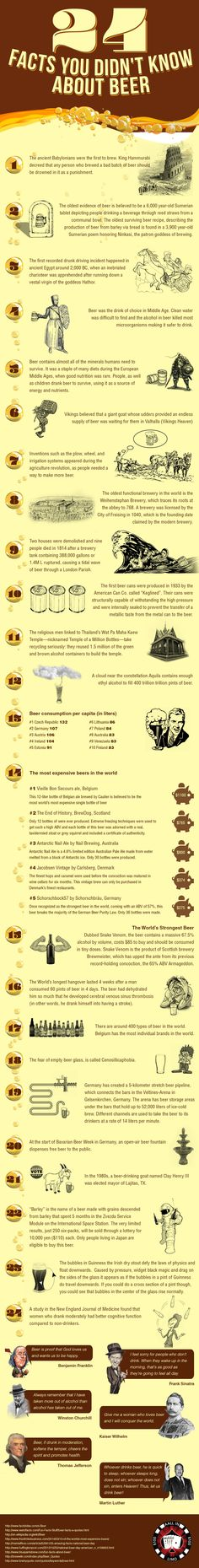 Impress your friends with your new found beer knowledge thanks to this infographic with 24 facts you didn't know about beer. >> https://www.finedininglovers.com/blog/food-drinks/beer-facts-infographic/