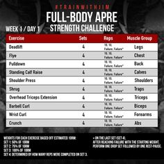 Full-body training for huge strength gains? Absolutely! This 3-week program proves it.