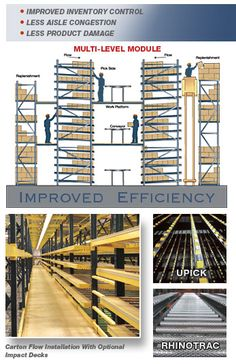 UNARCO offers Carton Flow rack systems for every size warehouse for case picking and gravity flow with UNARCO Pallet Rack at the core. Warehouse Pallet Racking, Supply Chain Logistics, Warehouse Logistics, Supply Chain Solutions, Pipe Rack, Warehouse Design, Industrial Engineering, Racking System, Kaizen
