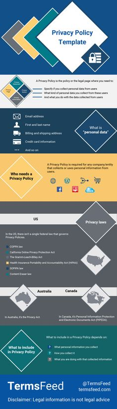 The Privacy Policy Agreement and Template basics Mommies in - privacy policy sample template