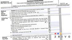 Schedule A - Zrivo #Zrivo #IRSForms #Money #IRS #Finance #Tax #Schedule A
