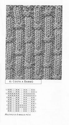Flag Knit Stitch Pattern Chart with Video Tutorial by Studio Knit Knitting Stiches, Knitting Charts, Loom Knitting, Knitting Socks, Baby Boy Knitting Patterns, Crochet Stitches Patterns, Knitting Designs, Stitch Patterns, Couture