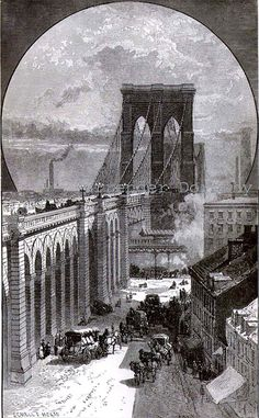 Brooklyn New York Map East River Bridge 2 Copper Engravings 1896 Victorian Antique USA City Cartography To Frame