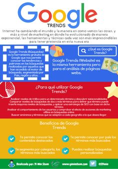 Qué es y para qué utilizar Google Trends #infografia #infographic #marketing