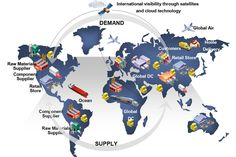 The Role of Supply Chain Management in Your Business Operation