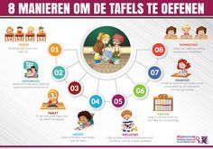 tafels oefenen manieren Educational Games For Kids, Educational Leadership, Educational Technology, Primary Education, Primary School, Kids Education, School Tool, School Hacks, Mobile Learning